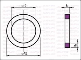 Rechteckringe, Kantseal und R-Ringe