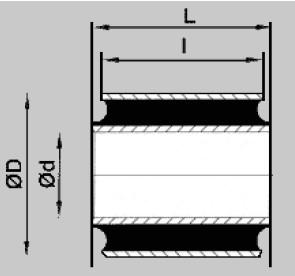 Bauform UB (410)